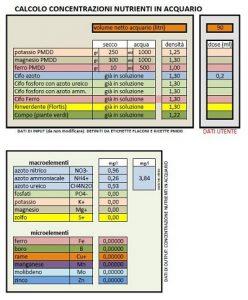 calcolatore pmdd tabella input azoto