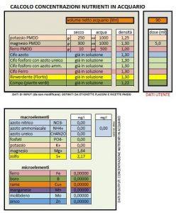calcolatore pmdd tabella input magnesio