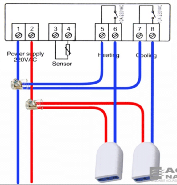Schema collegamenti elettrici